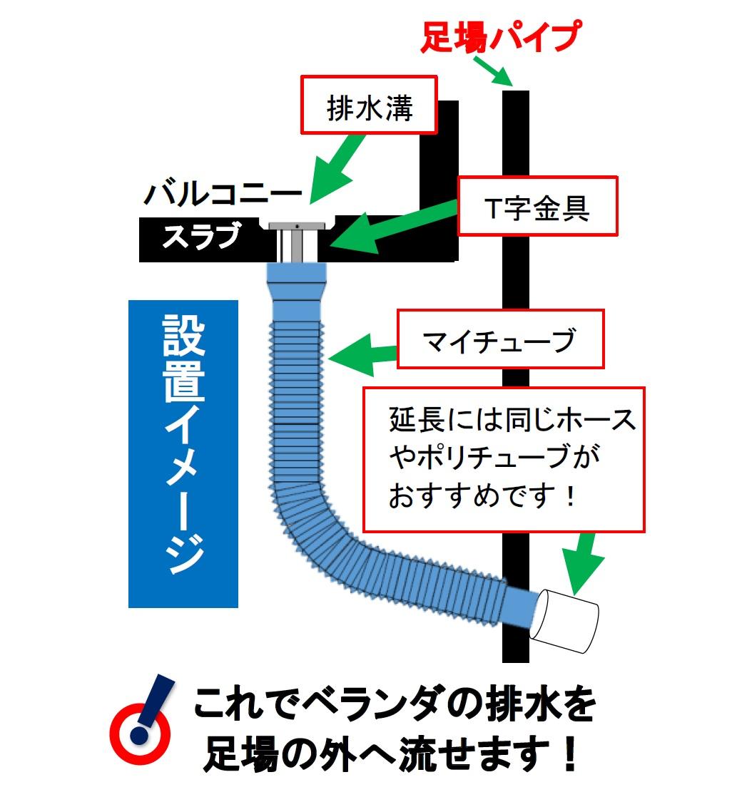新マイチューブ 雨水排水補助用品画像
