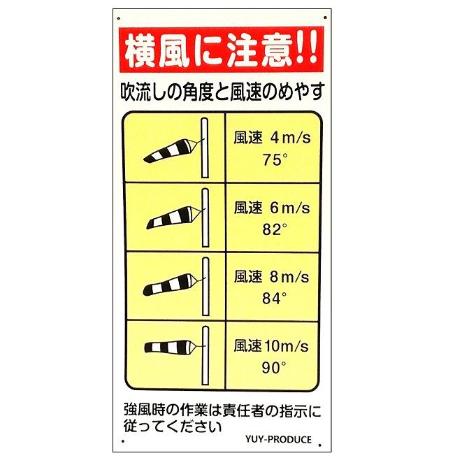 吹き流し目安標識画像